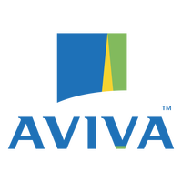 Aviva care needs annuities