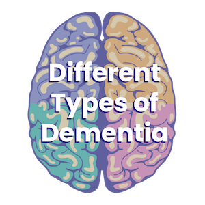 Different types of dementia